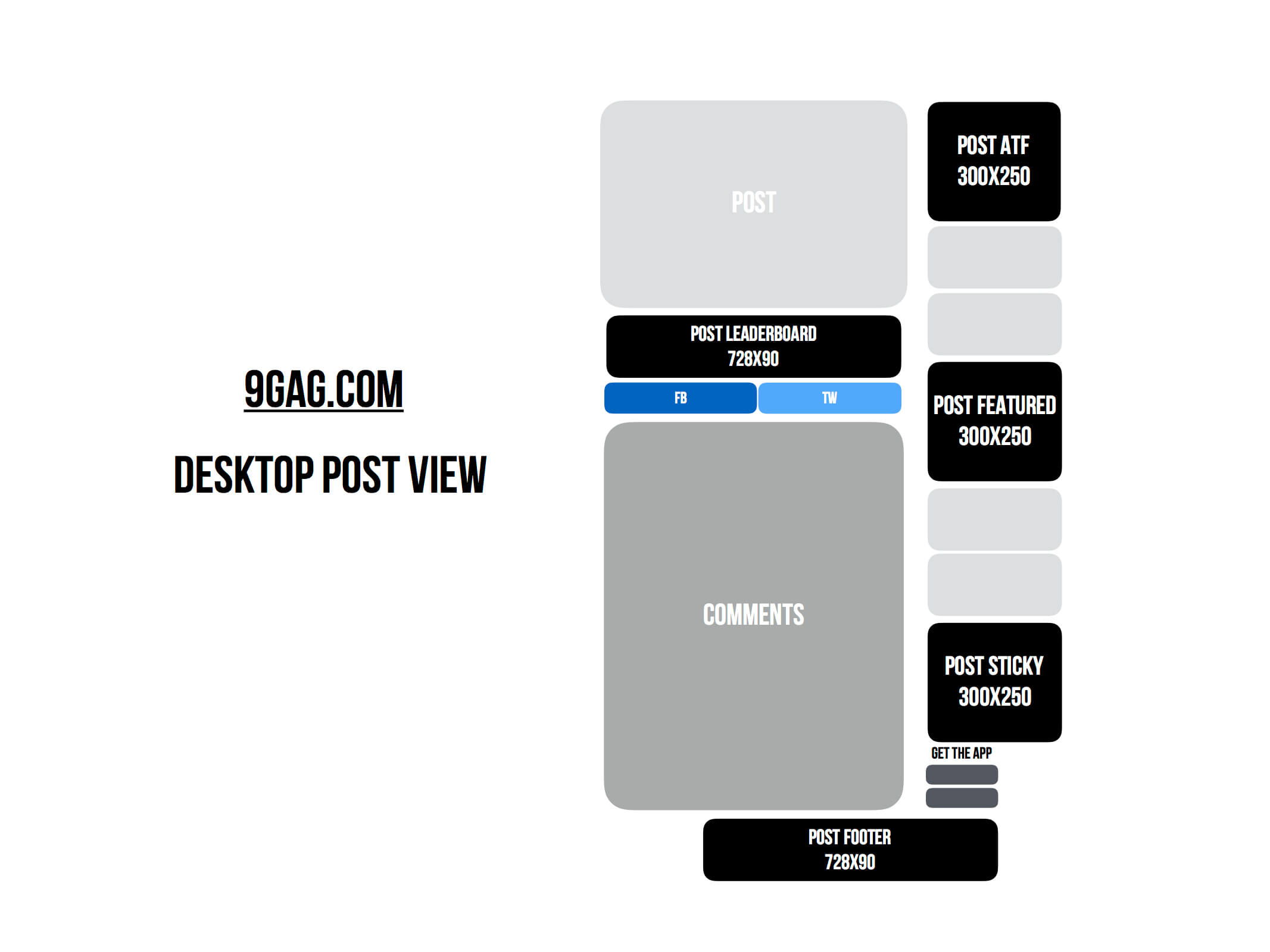 Ad Specifications